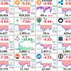 仮想通貨大暴落チャンスに回転失敗してNEMを減らす(・_・;)